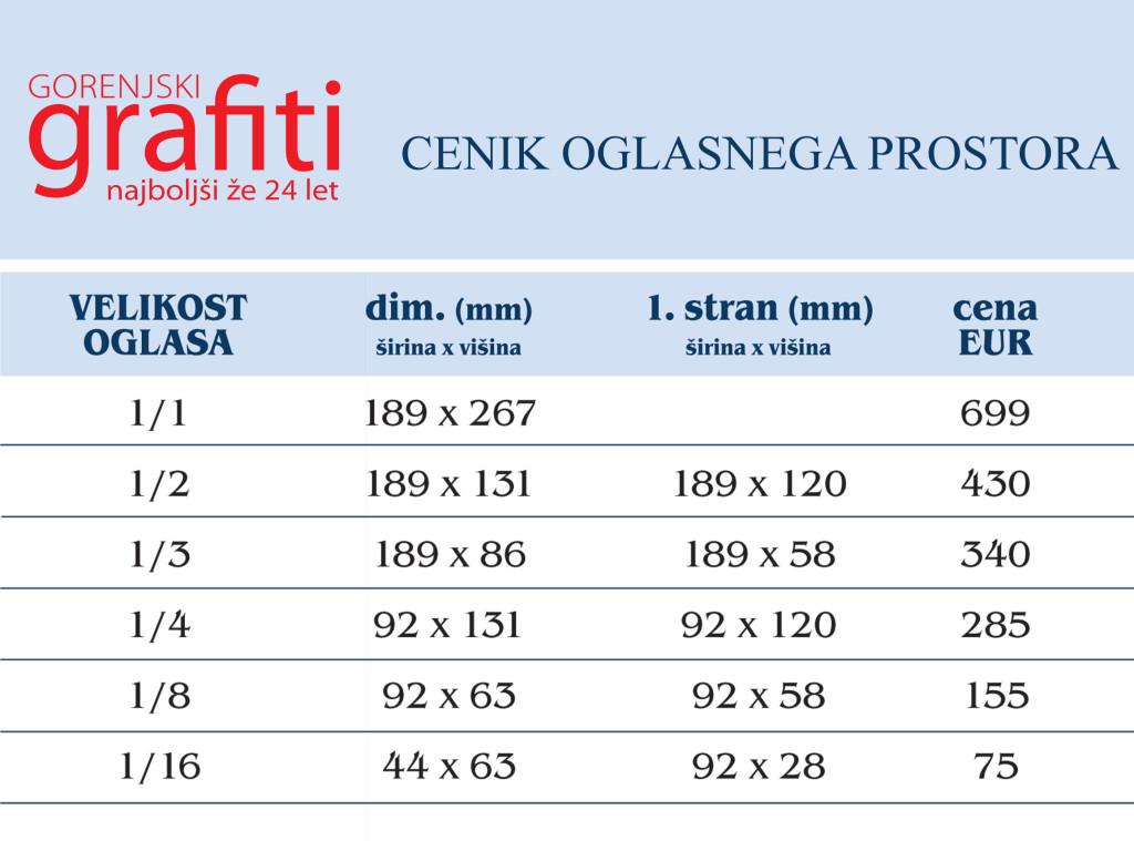 Cenik_Grafiti_Internet_10-1-2015-1024x759